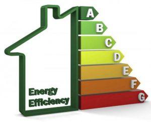 Energy Efficiency Bands
