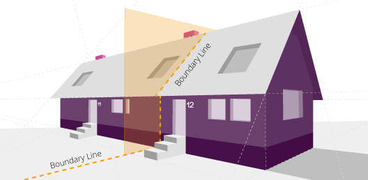 Right Surveyors Party Wall Illustration